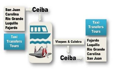 Taxi Services to/from Ceiba Airport & Ferry to/from Culebra & Vieques Islands